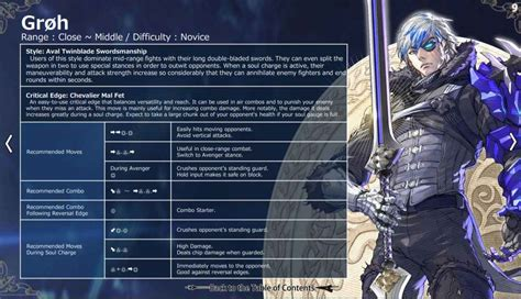 Soul Calibur 6 Move List For All Characters - PlayStation
