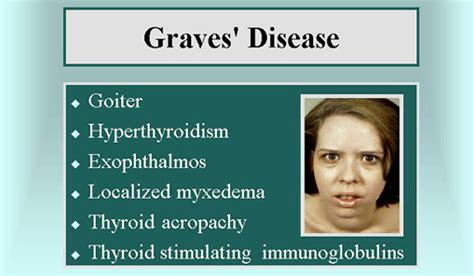 Images of COPD